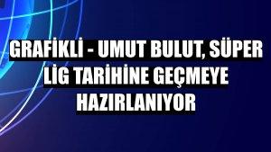 GRAFİKLİ - Umut Bulut, Süper Lig tarihine geçmeye hazırlanıyor