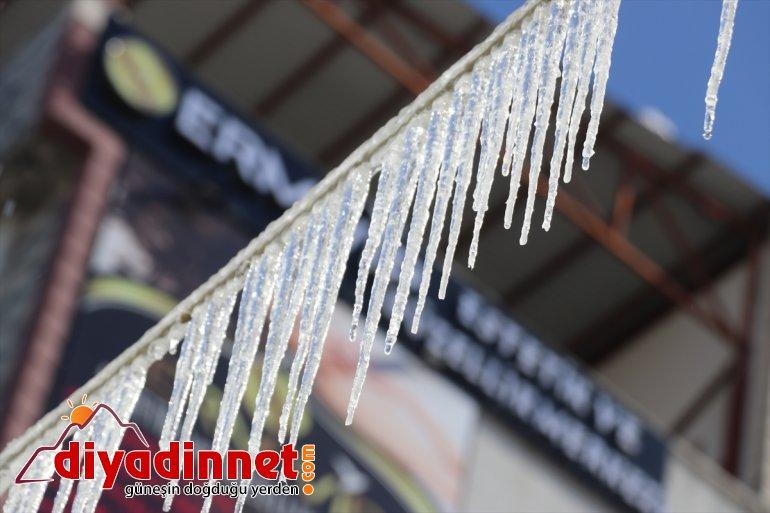 Doğu Anadolu da en düşük sıcaklık sıfırın altında dereceyle Erzurum ve Ağrı da ölçüldü3