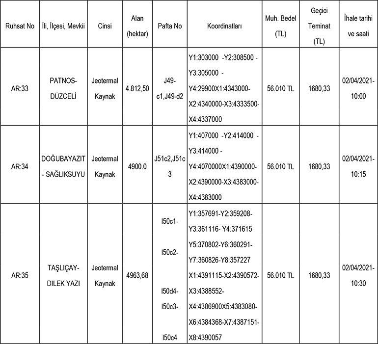Patnos Doğubayazıt Taşlıçay jeotermal kaynak sahaları ihale1